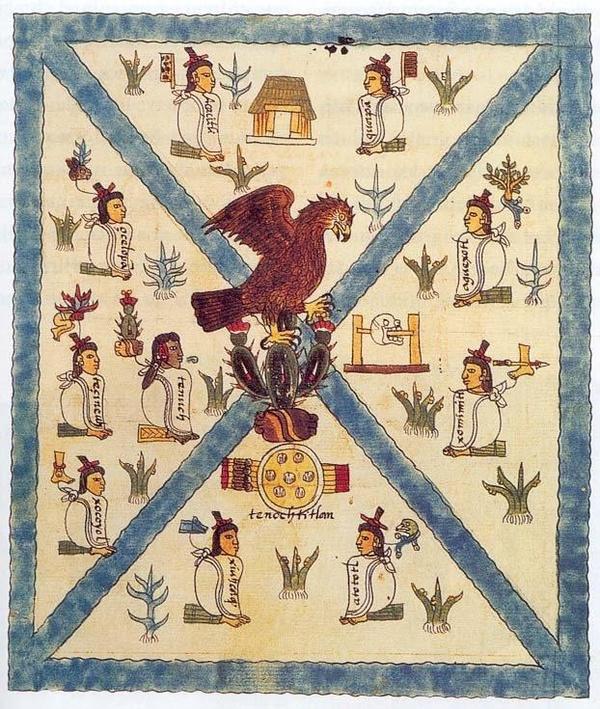 Pierwsza strona Codex Mendoza